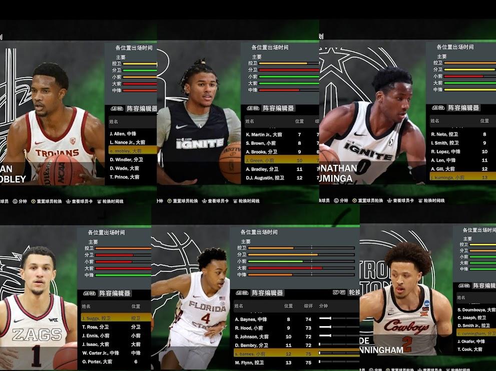 NBA 2K21 2022 Rookies Portraits Pack By TWEAL
