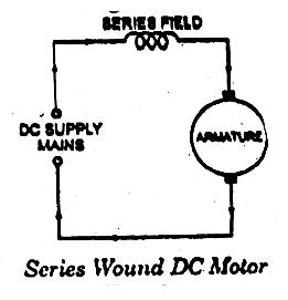 series wound dc motor symbol