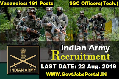 Indian Army Technical Entry Scheme 2019