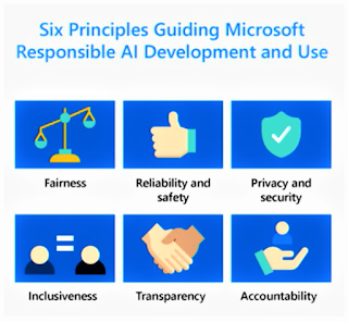 microsoft AI principles