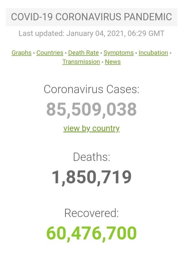 Kasus Covid-19 di Seluruh Dunia per 4 Januari 2021 ( 06:29 GMT)