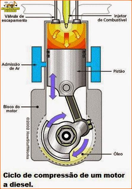 motor diesel funcionando