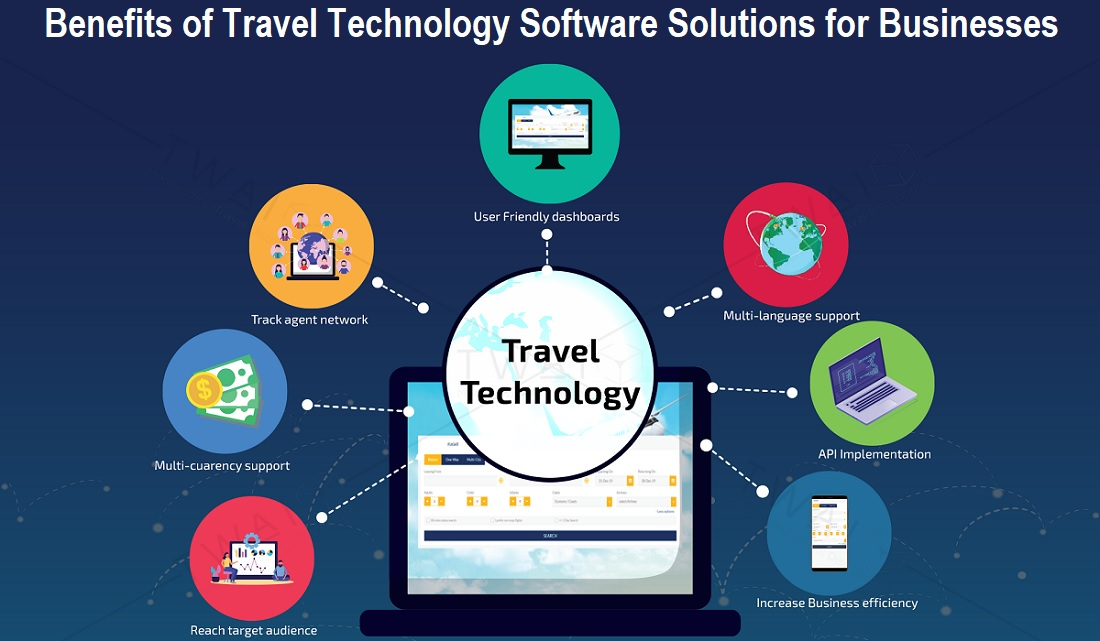 Travel Technology Software Solutions