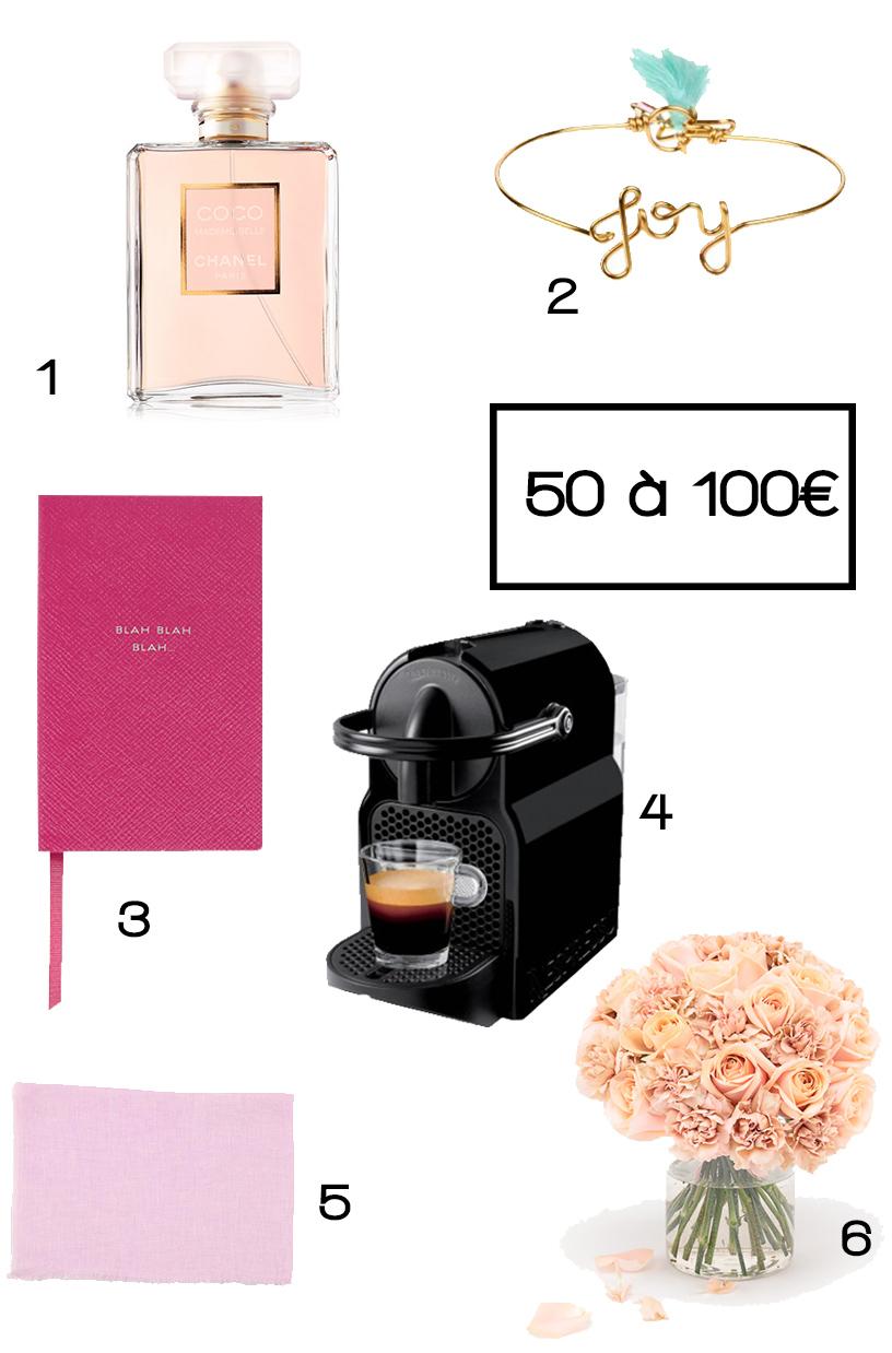 Elizabeth l Idees cadeaux pour la fete des meres l Bougies bouquet de fleurs parfum maquillage chapeau accessoires chaussures l THEDEETSONE l http://thedeetsone.blogspot.fr