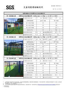 SGS 兒童遊戲場安全檢驗報告書