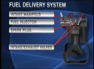 Gambar valve, sperk plug dalam enjin motor