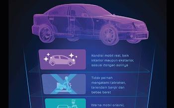 SEVA Tempat Mobil Online, Pilihan Expert