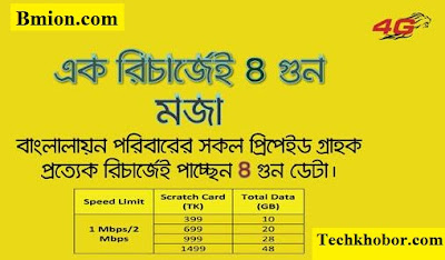 banglalion-wimax-prepaid-upto-48gb-bonus-on-every-recharge-of-399tk-or-more-4-times-data-offer-april-2016