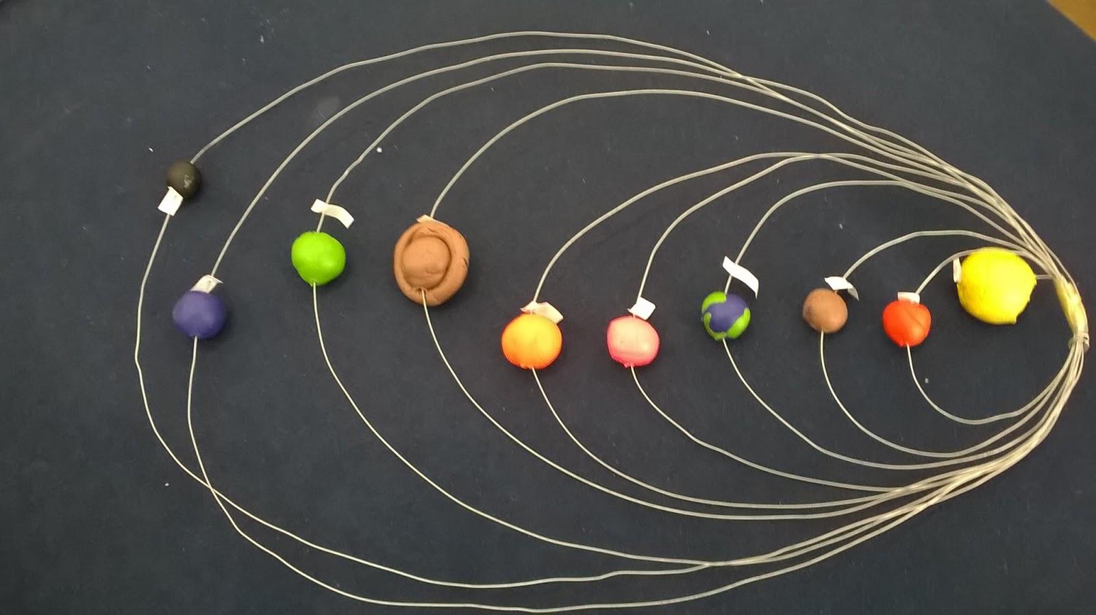 Totul despre sistemul solar ☼ - YouTube   Sistemul Solar