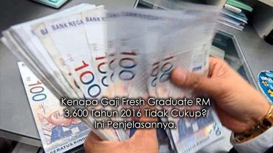 Penjelasan Bagaimana Gaji Graduan RM 3,600 Pada 2016 Tidak Cukup