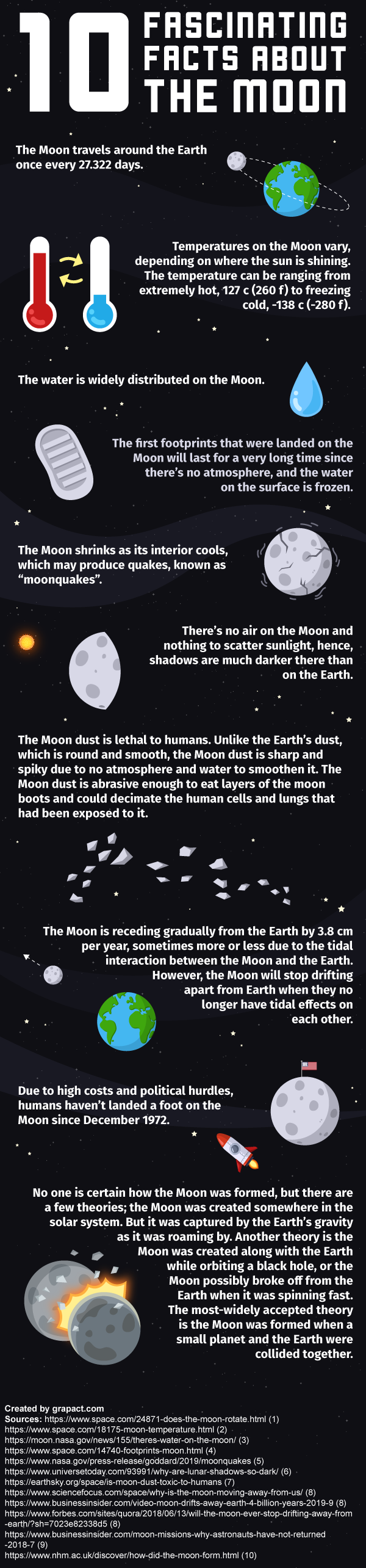 10 Mind-Boggling Facts About Our Moon