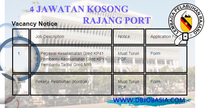 4 jawatan kosong rajang port