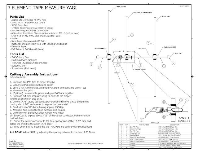 Diagram Yagi 2