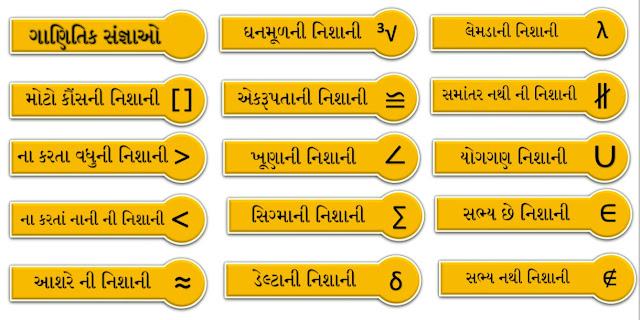 Mathematical Symbols (Ganitik Sutro) PDF   Ganit na Sutro - Useful For All Students and Teachers