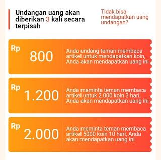 Cashzine Beneran Menghasilkan Uang