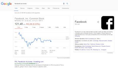 cotización en bolsa de valores google