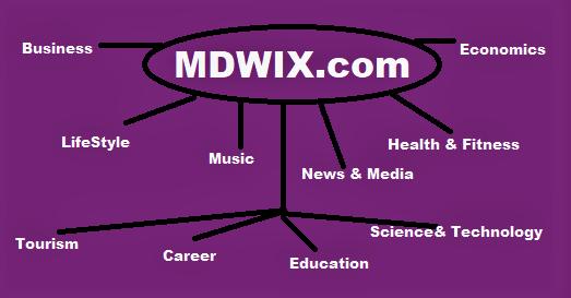 MDWIX.com: Digital Media and TV