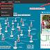 Cara Mencari Data Operator Seluruh Indonesia