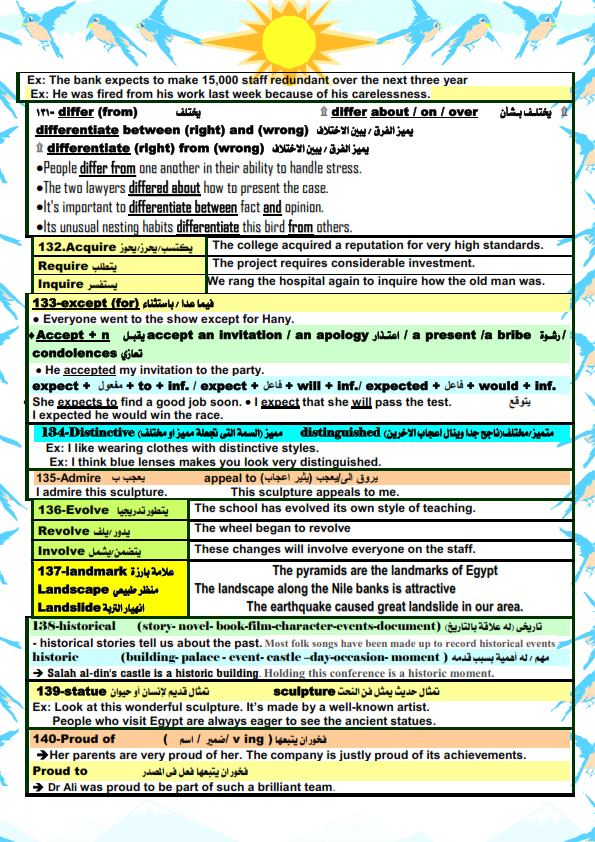 قواعد اللغة الانجليزية والملاحظات اللغوية للصف الثالث الثانوي مستر/ أحمد فرحات 15