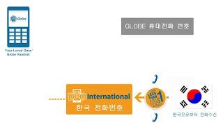 Globe Duo Korea