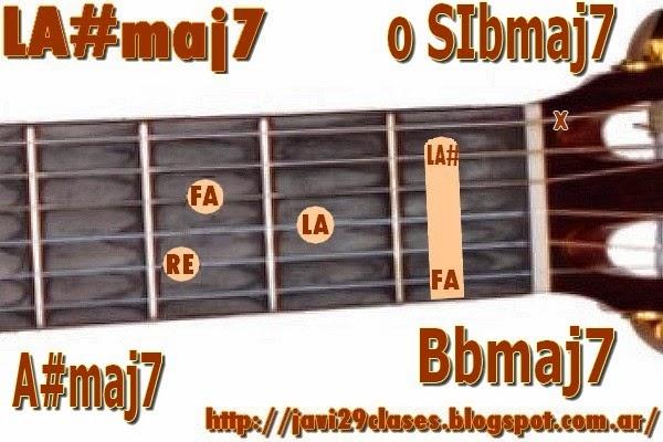 SIbmaj7 = LA#maj7 Acorde de guitarra