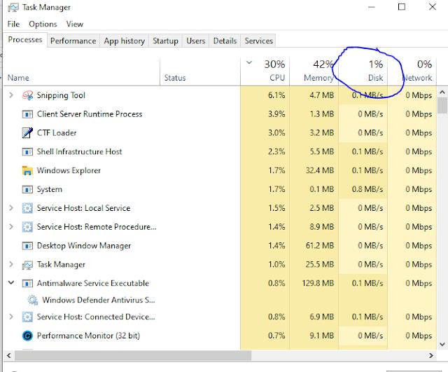 Mengapa Windows 10 Sangat Lambat?