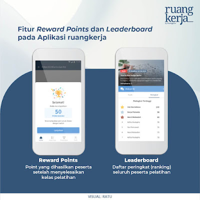 reward point pada aplikasi ruangkerja