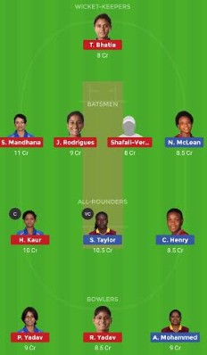 IN-W vs WI-W Dream11 team prediction