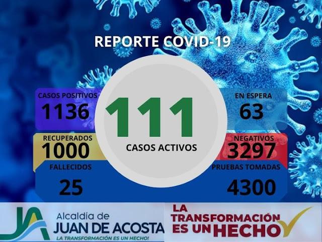 Reporte covid 19 para Juan de Acosta 2 de Mayo