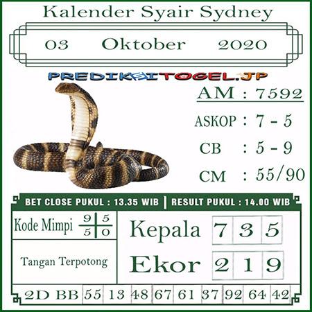 Kalender Prediksi Sidney Sabtu 03 Oktober 2020