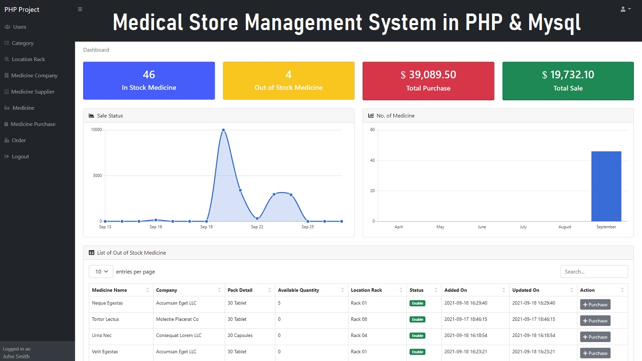 PHP MySQL Project on Medical Store Management System