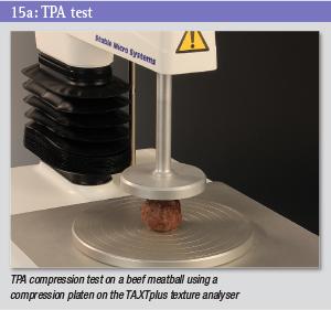 TPA test