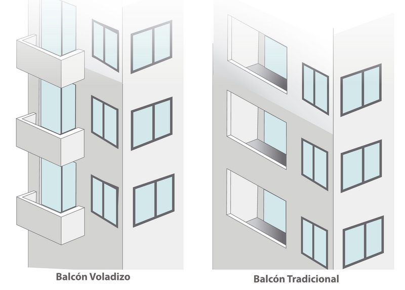 Balcones voladizos
