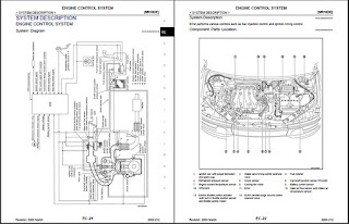 1997 Honda Civic Manual Transmission Diagram, 1997, Free