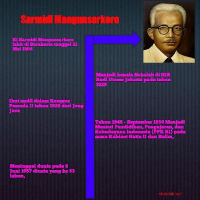 Ki Sarmidi Mangunsarkoro, Biografi Sarmidi Mangunsarkoro