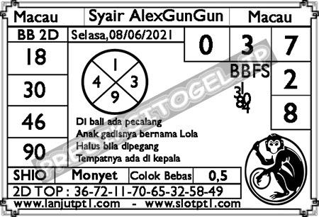 Syair Alexgungun Togel Macau Selasa 08 Juni 2021