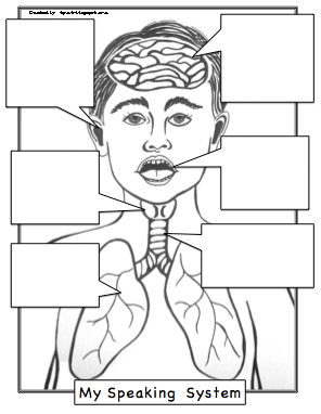 Speech Language City: Fluency (Stuttering) Treatment Pack