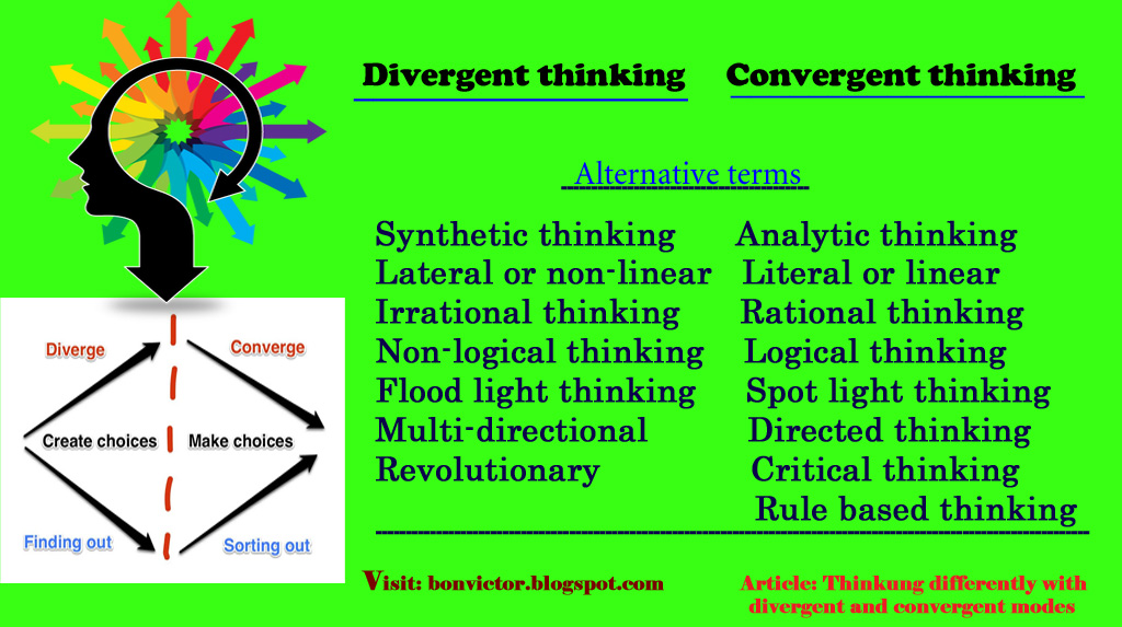 """where do critical reading and critical thinking diverge Looking for top critical thinking in critical thinking defines critical thinking as the intellectually in the sq3r reading strategy"""", """"what do."""