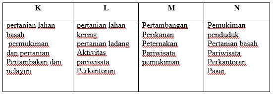 Latihansoaldanjawaban.blogspot.com: Kunci Pembahasan Soal ...
