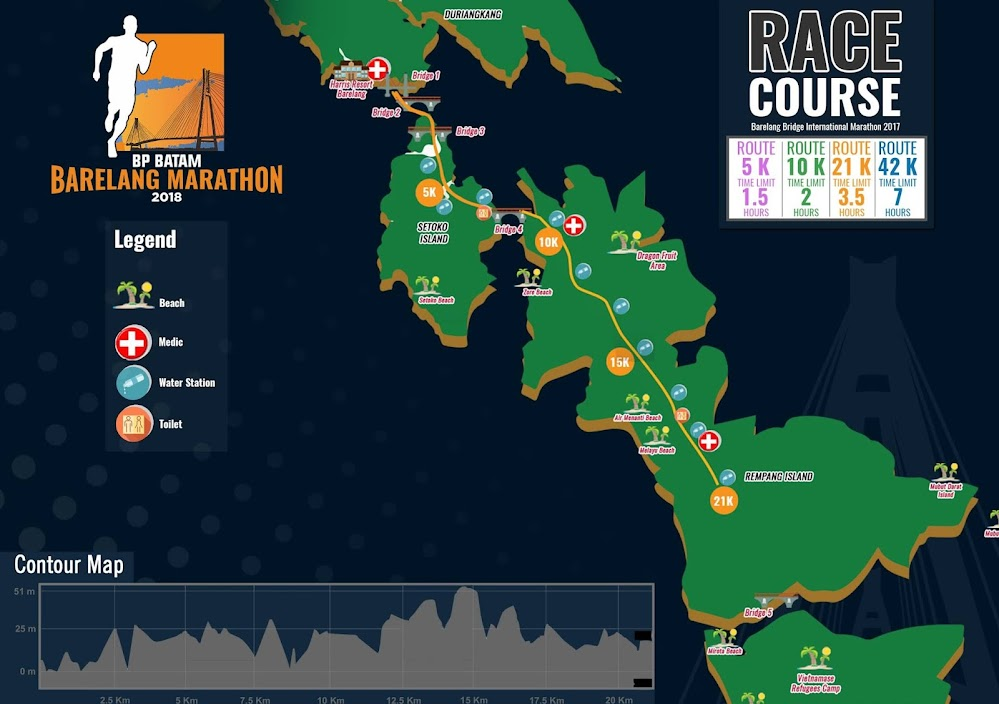 BP Batam - Barelang Marathon • 2018 Map