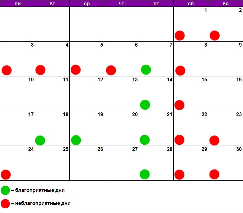 Лунный календарь маникюра и педикюра июнь 2019