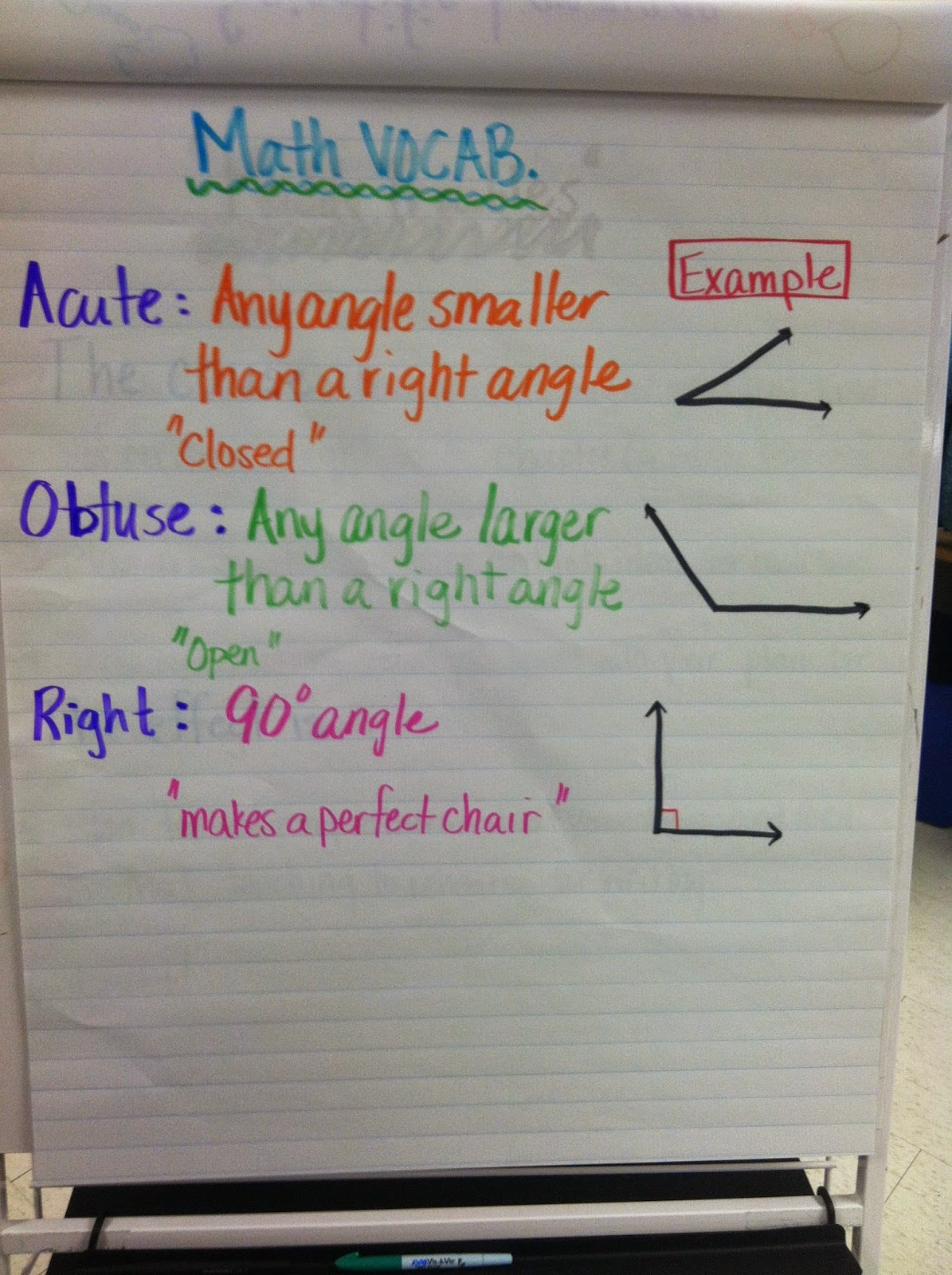 Mrs Kortlever Room 9 Acute Obtuse Right Angles