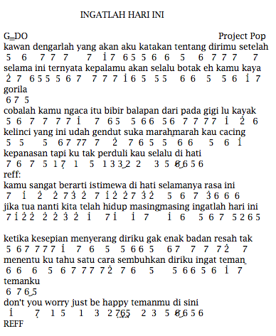 Ingatlah Hari Ini Project Pop chords in guitar tablature format