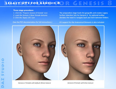 Legacy UVs for Genesis 8: Genesis 2 Female