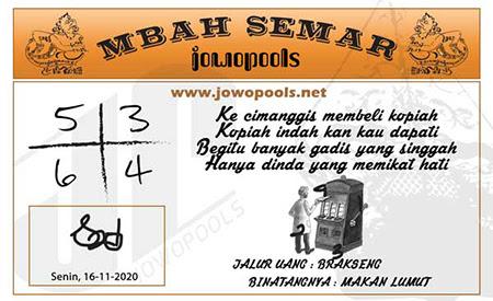 Syair Mbah Semar SGP Senin 16 November 2020