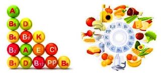 Pengertian dan Jenis-Jenis Nutrisi serta Manfaat dan Fungsinya
