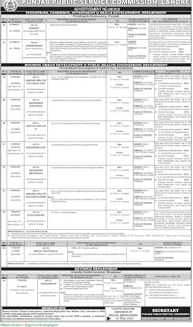 PPSC Jobs 2021 - Punjab Public Service Commission Jobs 2021 Advertisement No. 08/2021
