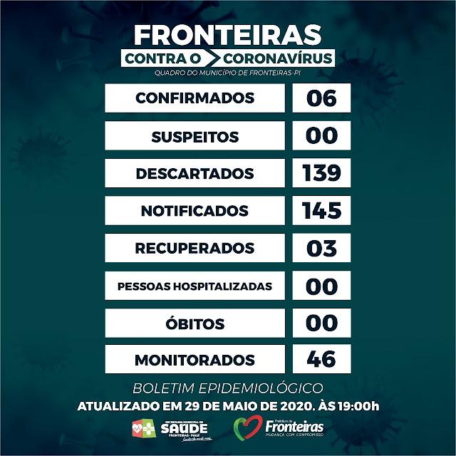 SOBE PARA 06 O NÚMERO DE CASOS DE COVID-19 EM FRONTEIRAS-PI