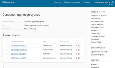 nextgis web (NGW) - дочерние ресурсы