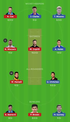 NOT vs WOR dream 11 team | WOR vs NOT